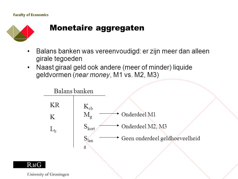 Monetaire aggregaten Balans banken was vereenvoudigd: er zijn meer dan alleen girale tegoeden.