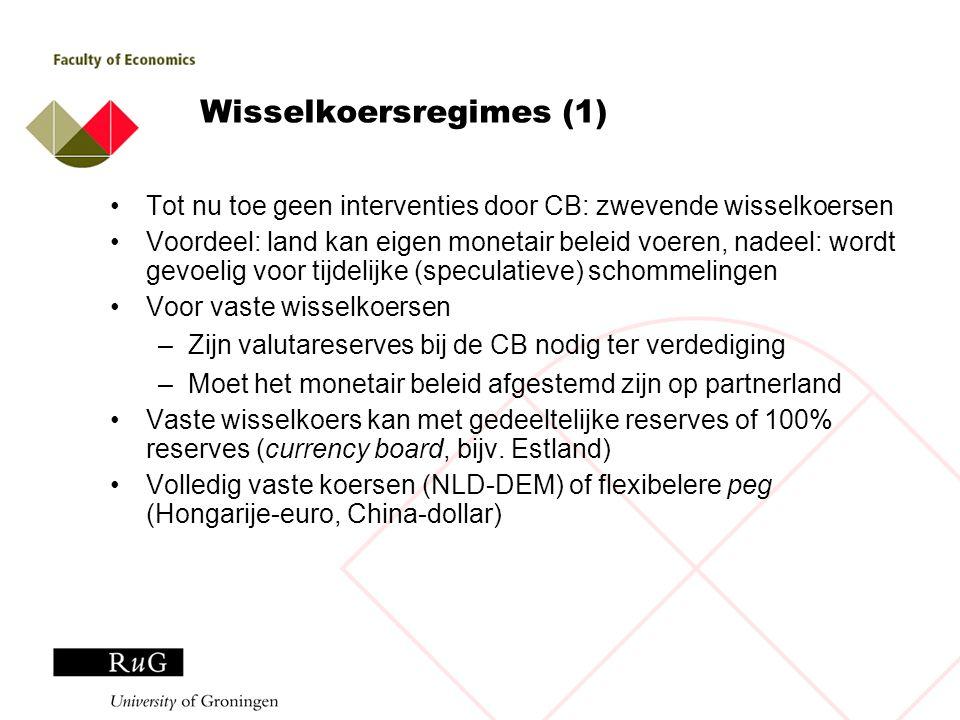 Wisselkoersregimes (1)
