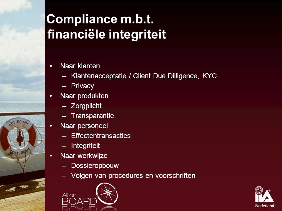 Compliance m.b.t. financiële integriteit