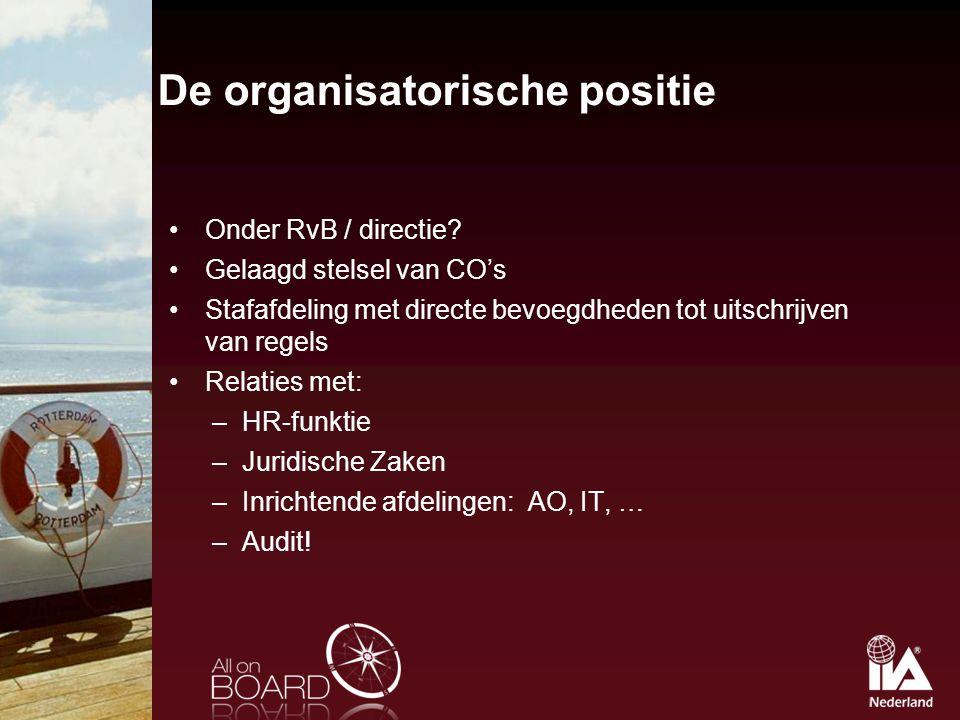De organisatorische positie