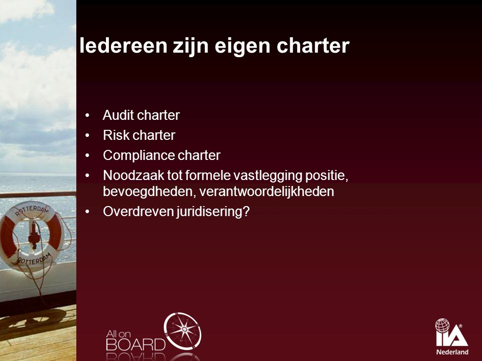 Iedereen zijn eigen charter