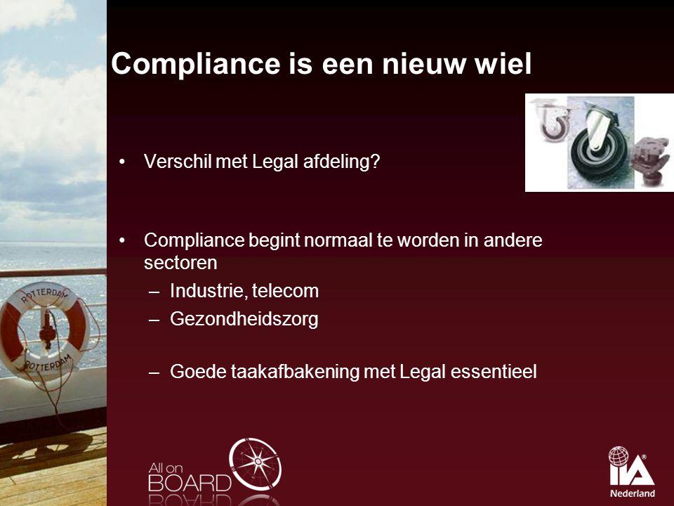 Compliance is een nieuw wiel