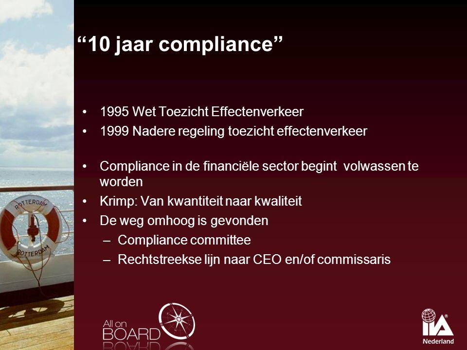 10 jaar compliance 1995 Wet Toezicht Effectenverkeer