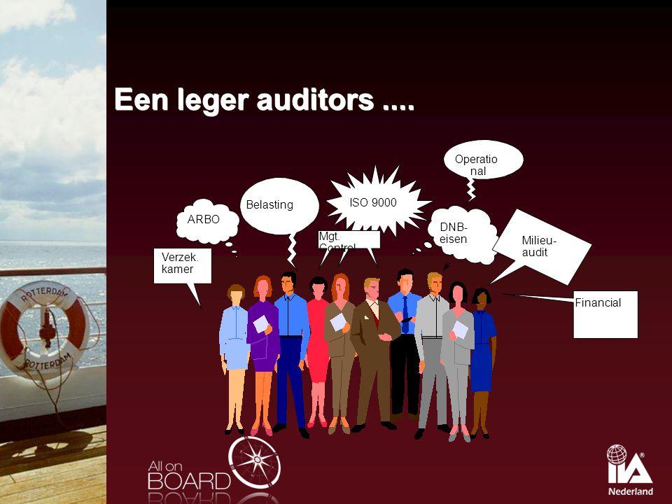 Een leger auditors .... Operatio nal Belasting ISO 9000 ARBO