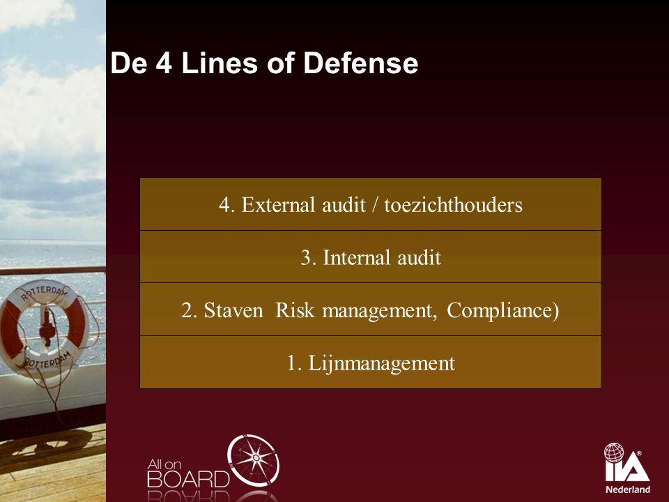 De 4 Lines of Defense 4. External audit / toezichthouders