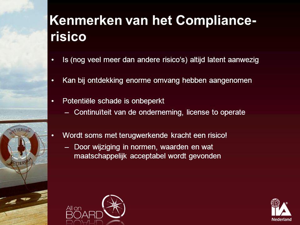 Kenmerken van het Compliance-risico