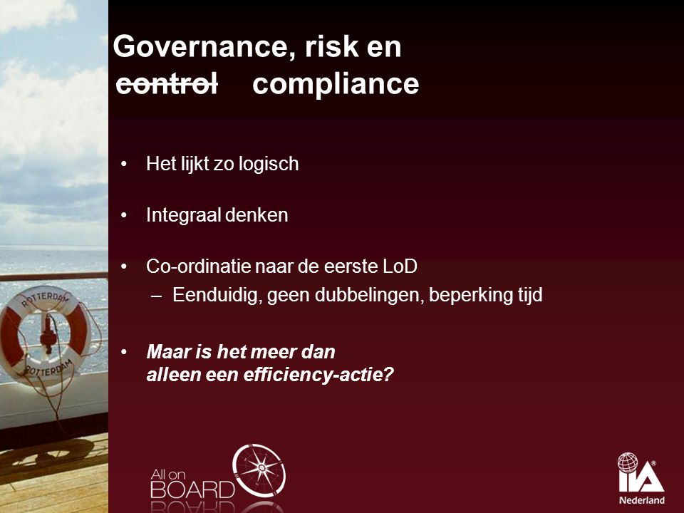 Governance, risk en control compliance