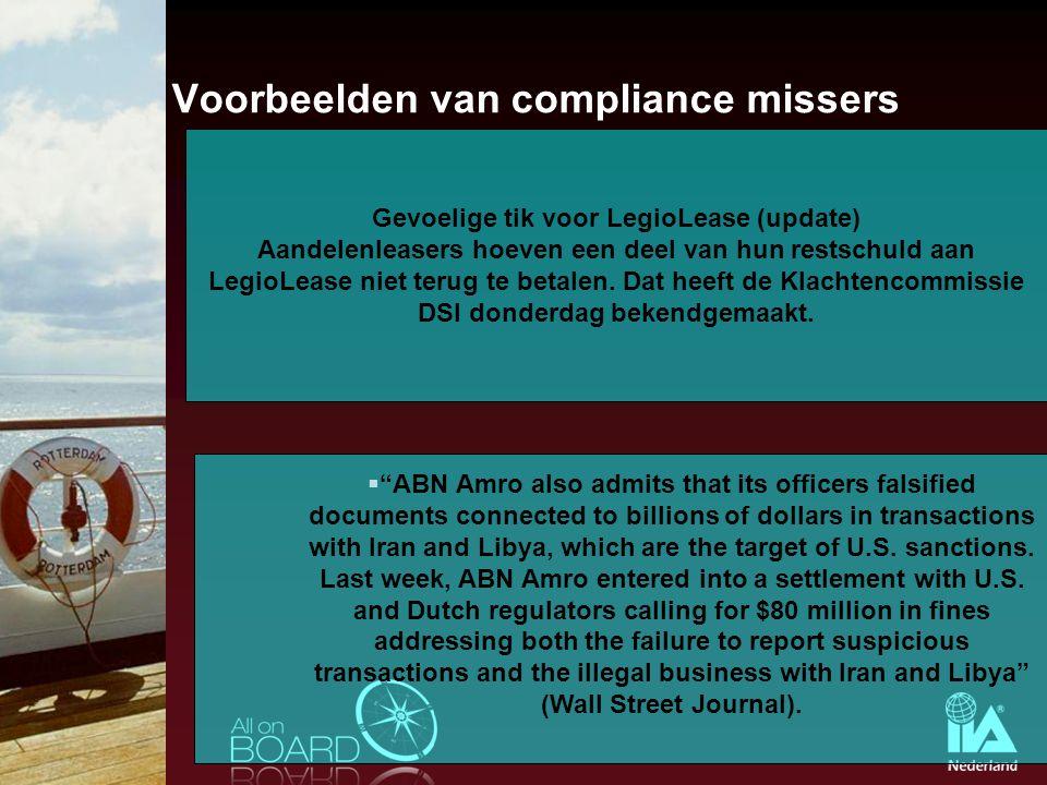Voorbeelden van compliance missers