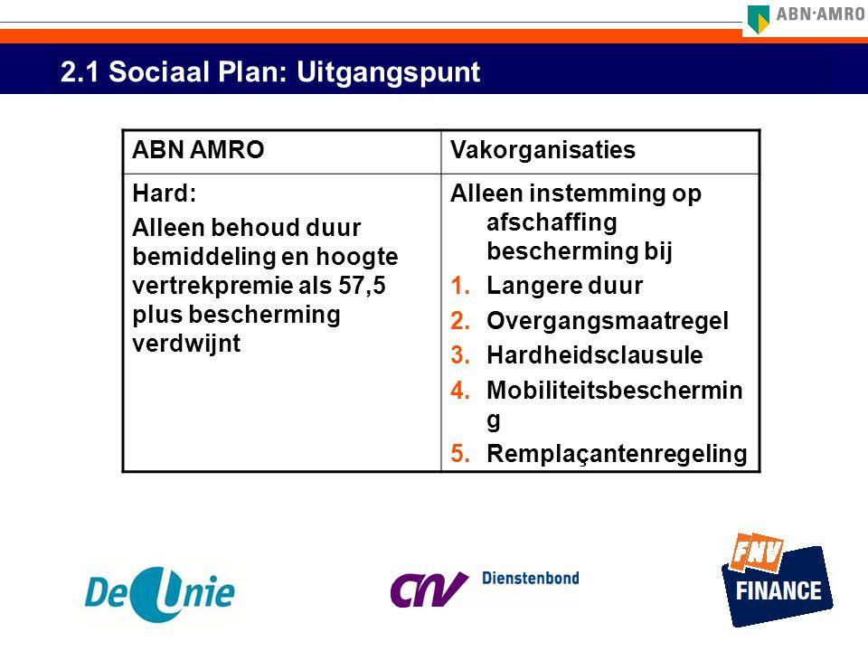 2.1 Sociaal Plan: Uitgangspunt