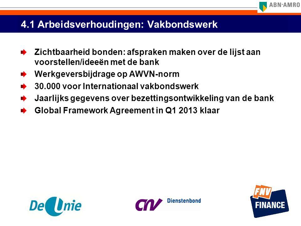 4.1 Arbeidsverhoudingen: Vakbondswerk