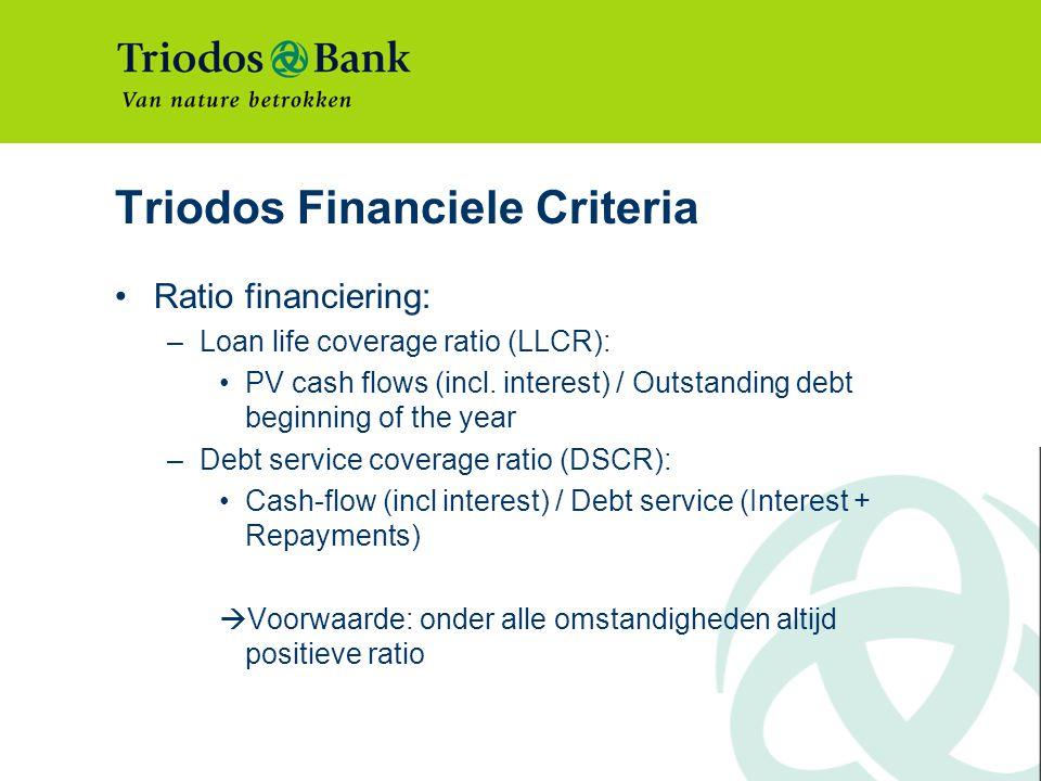 Triodos Financiele Criteria