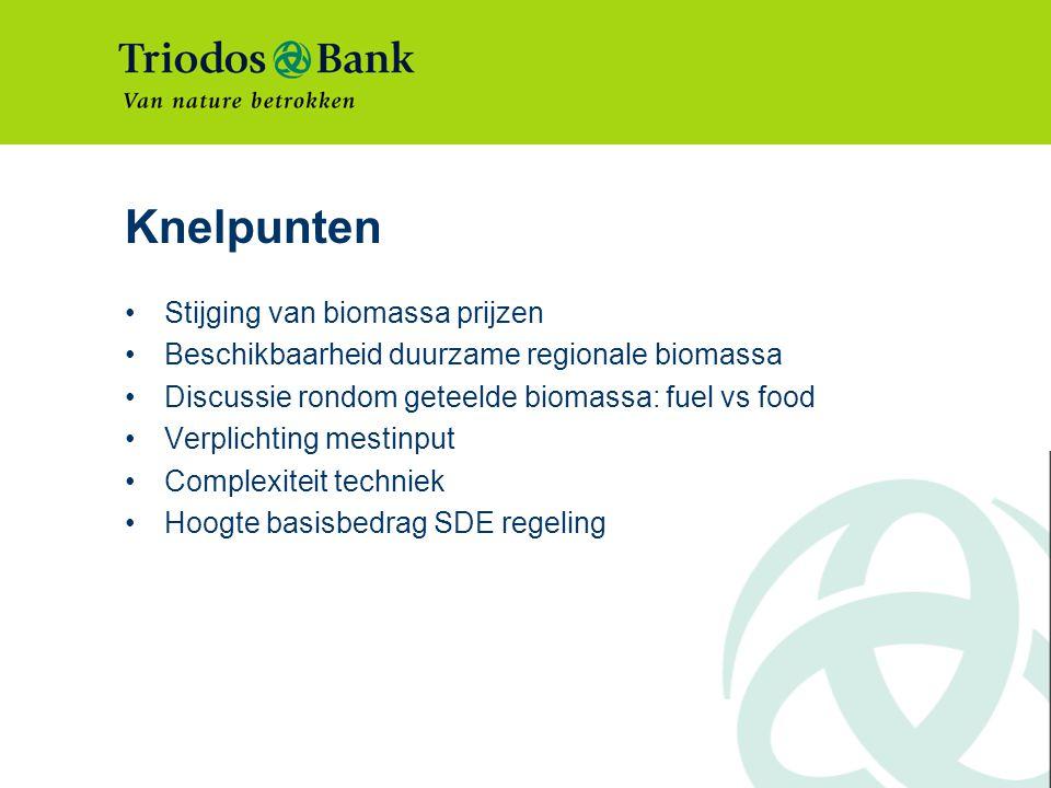Knelpunten Stijging van biomassa prijzen