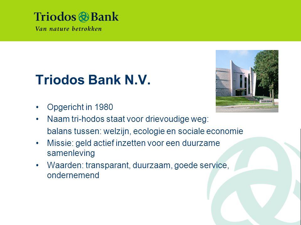 Triodos Bank N.V. Opgericht in 1980