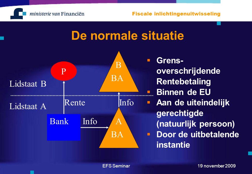 De normale situatie Bank P Rente Lidstaat A Lidstaat B BA A B Info