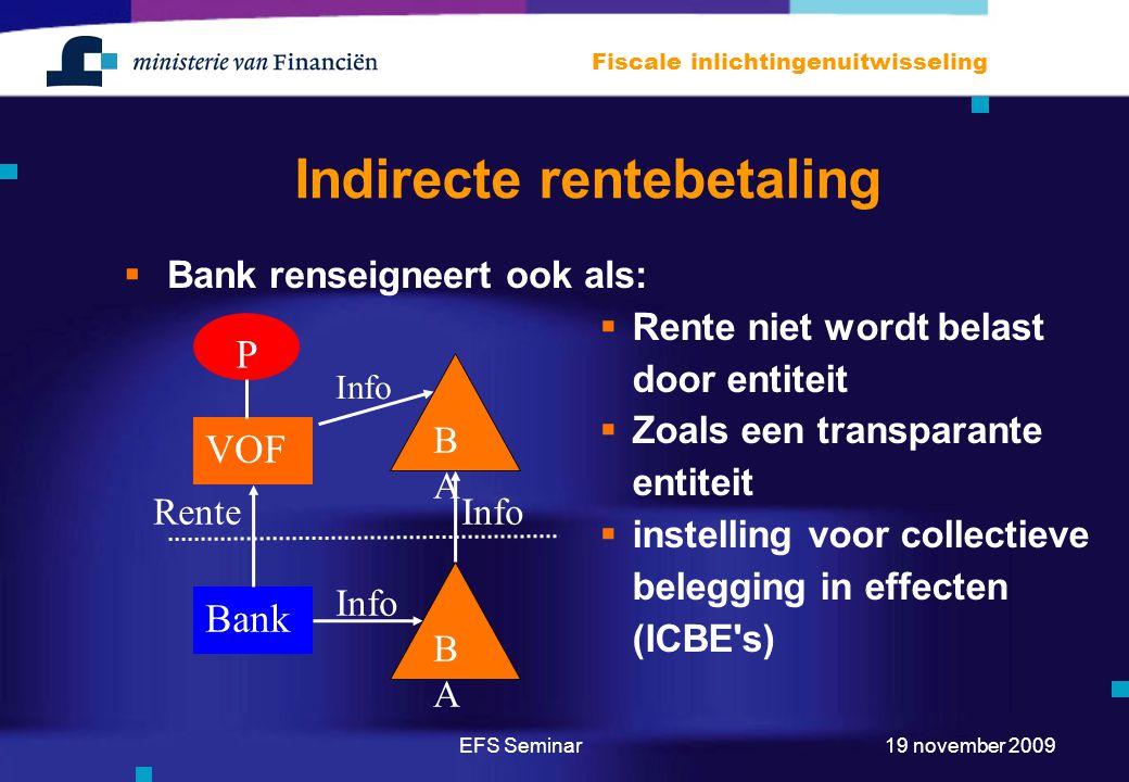 Indirecte rentebetaling