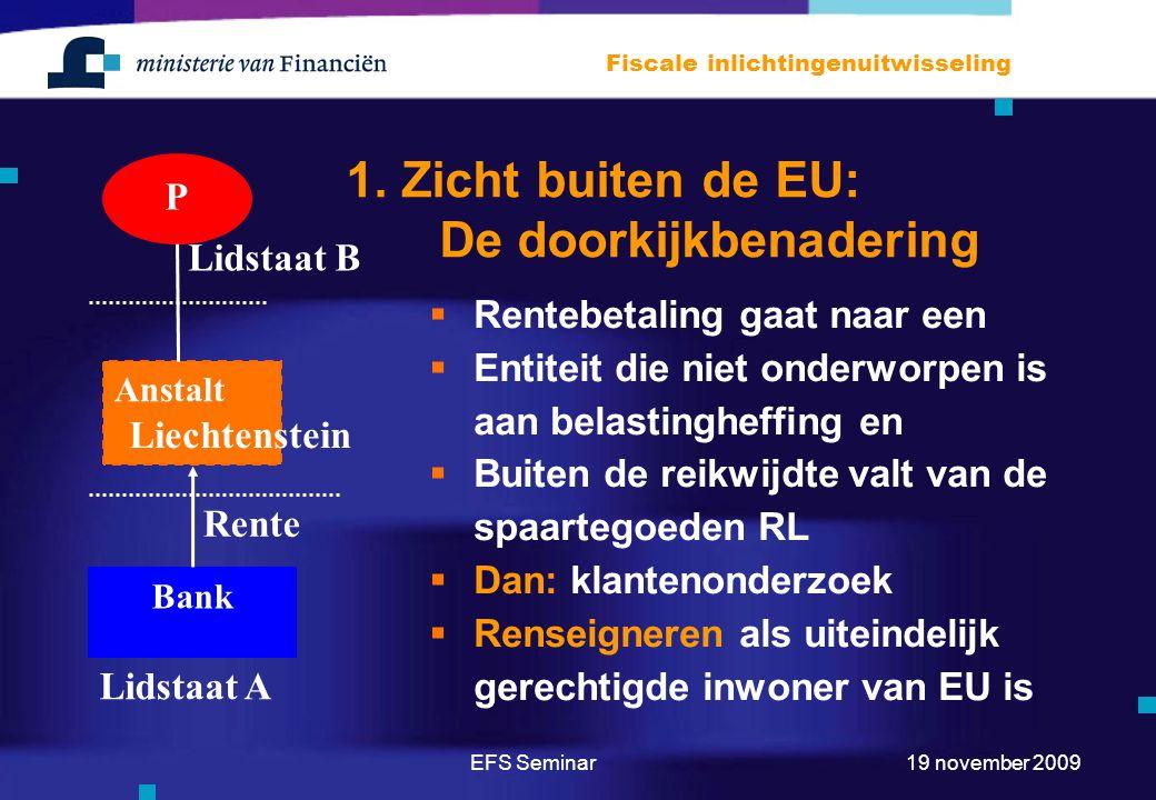 1. Zicht buiten de EU: De doorkijkbenadering