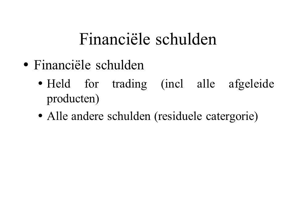 Financiële schulden Financiële schulden