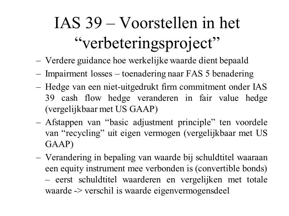 IAS 39 – Voorstellen in het verbeteringsproject