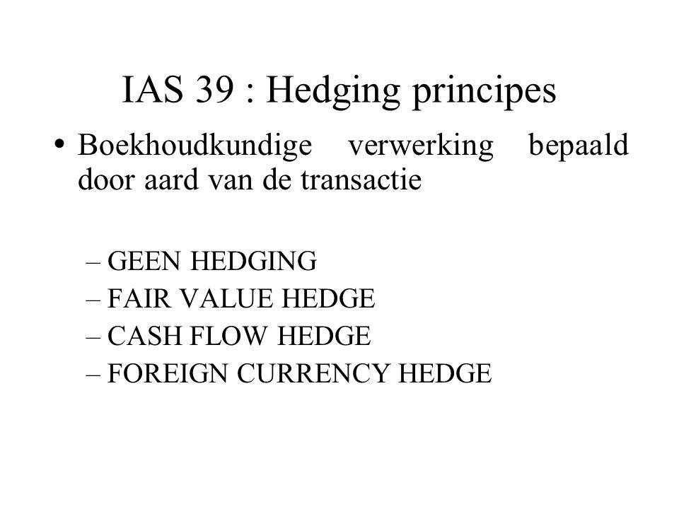 IAS 39 : Hedging principes