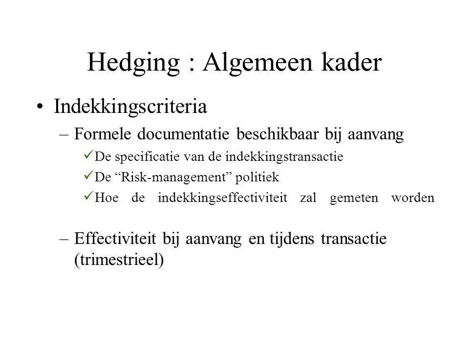 Hedging : Algemeen kader