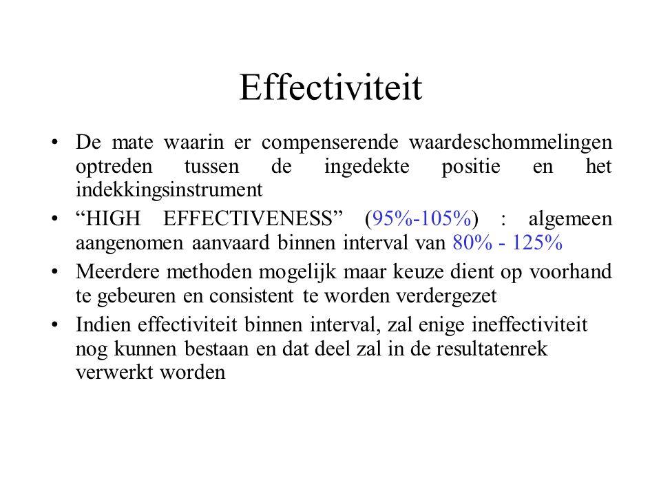 Effectiviteit De mate waarin er compenserende waardeschommelingen optreden tussen de ingedekte positie en het indekkingsinstrument.