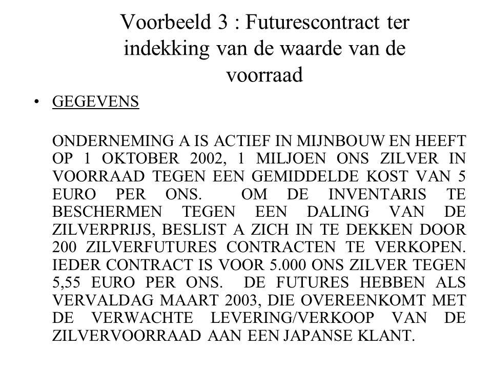 Voorbeeld 3 : Futurescontract ter indekking van de waarde van de voorraad