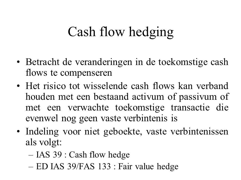 Cash flow hedging Betracht de veranderingen in de toekomstige cash flows te compenseren.
