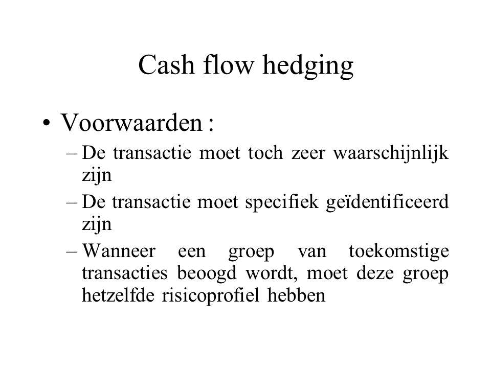 Cash flow hedging Voorwaarden :