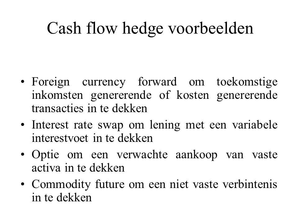 Cash flow hedge voorbeelden