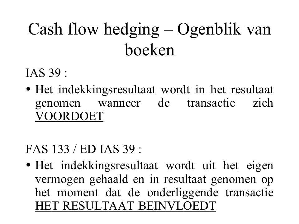 Cash flow hedging – Ogenblik van boeken