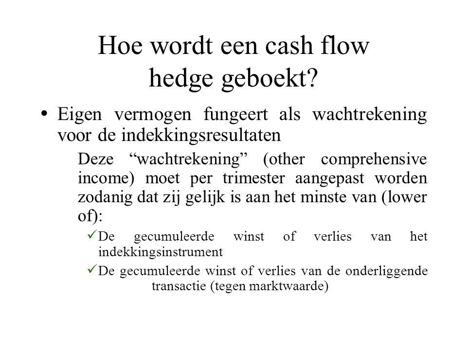 Hoe wordt een cash flow hedge geboekt