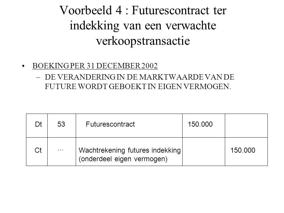 Voorbeeld 4 : Futurescontract ter indekking van een verwachte verkoopstransactie