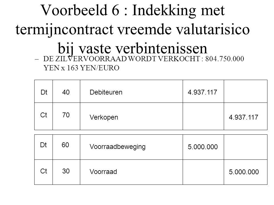 Voorbeeld 6 : Indekking met termijncontract vreemde valutarisico bij vaste verbintenissen