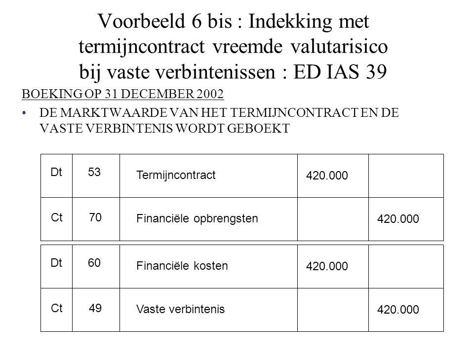 Voorbeeld 6 bis : Indekking met termijncontract vreemde valutarisico bij vaste verbintenissen : ED IAS 39