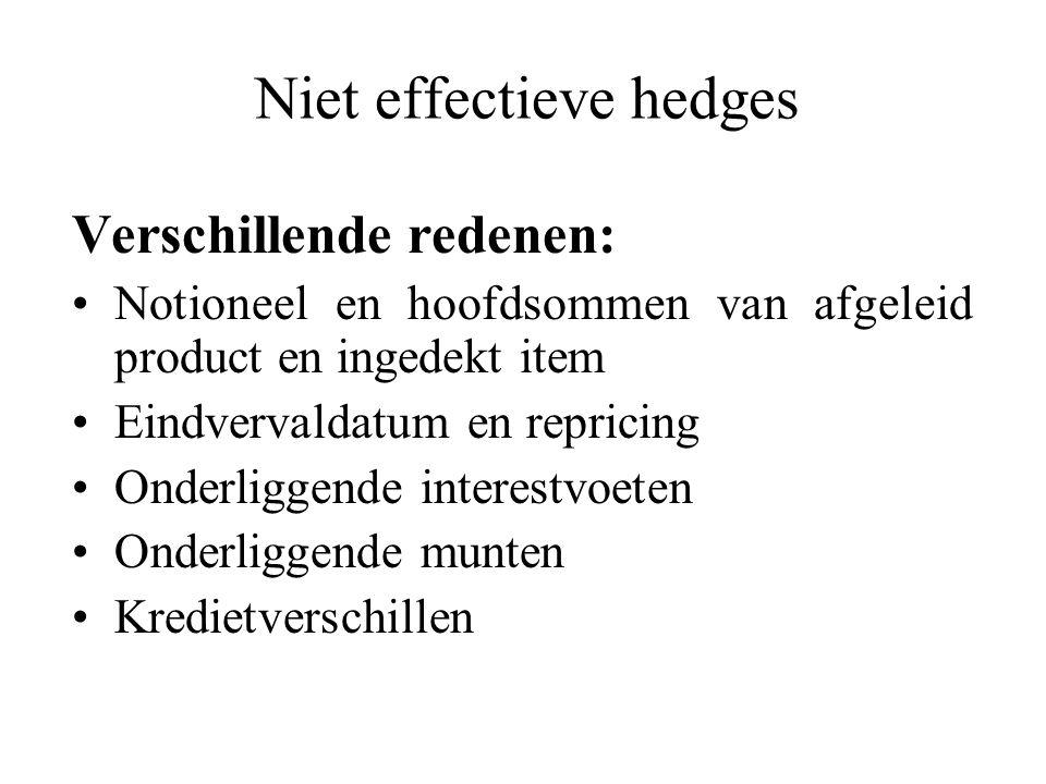 Niet effectieve hedges