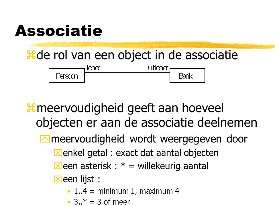 Associatie de rol van een object in de associatie