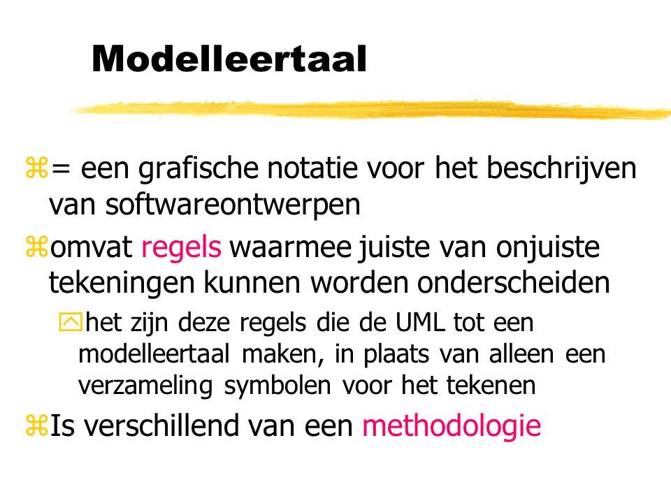 Modelleertaal = een grafische notatie voor het beschrijven van softwareontwerpen.