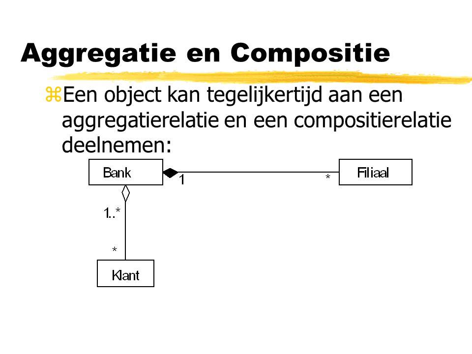 Aggregatie en Compositie
