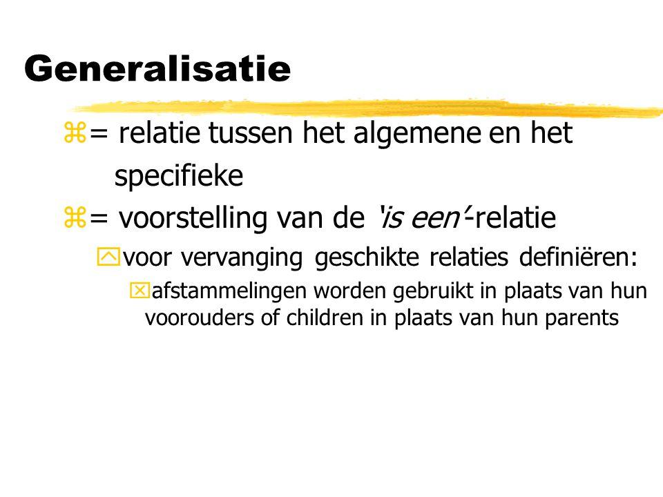 Generalisatie = relatie tussen het algemene en het specifieke