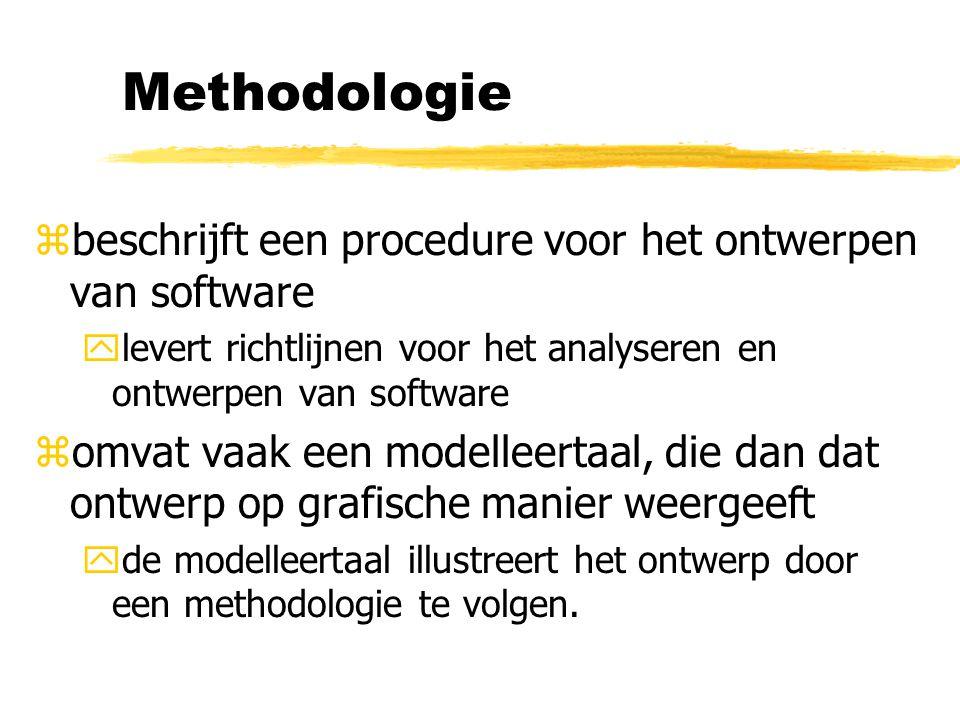 Methodologie beschrijft een procedure voor het ontwerpen van software