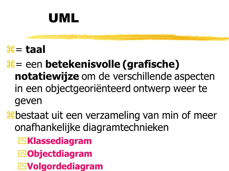 UML = taal. = een betekenisvolle (grafische) notatiewijze om de verschillende aspecten in een objectgeoriënteerd ontwerp weer te geven.