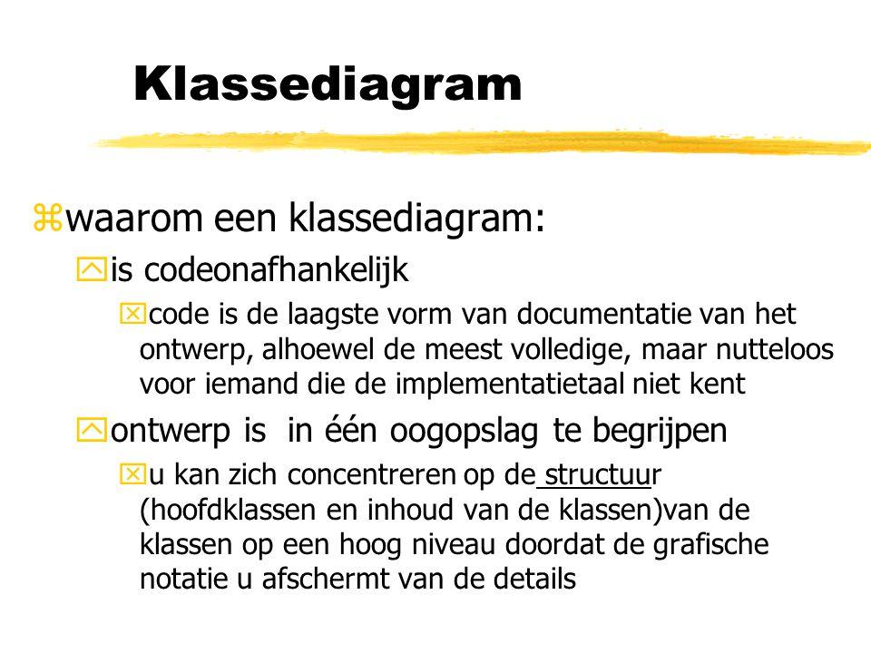 Klassediagram waarom een klassediagram: is codeonafhankelijk