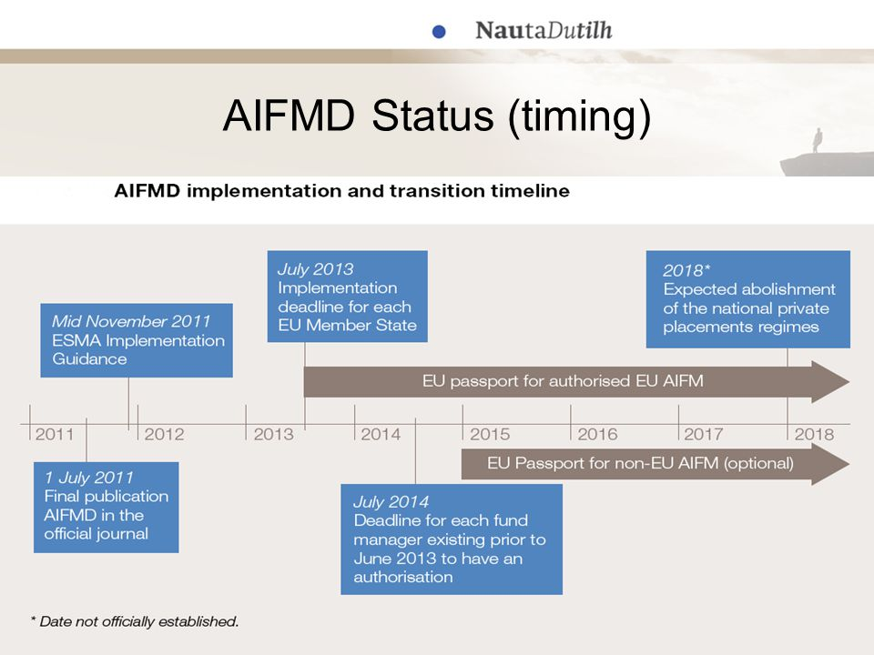 AIFMD Status (timing) 17