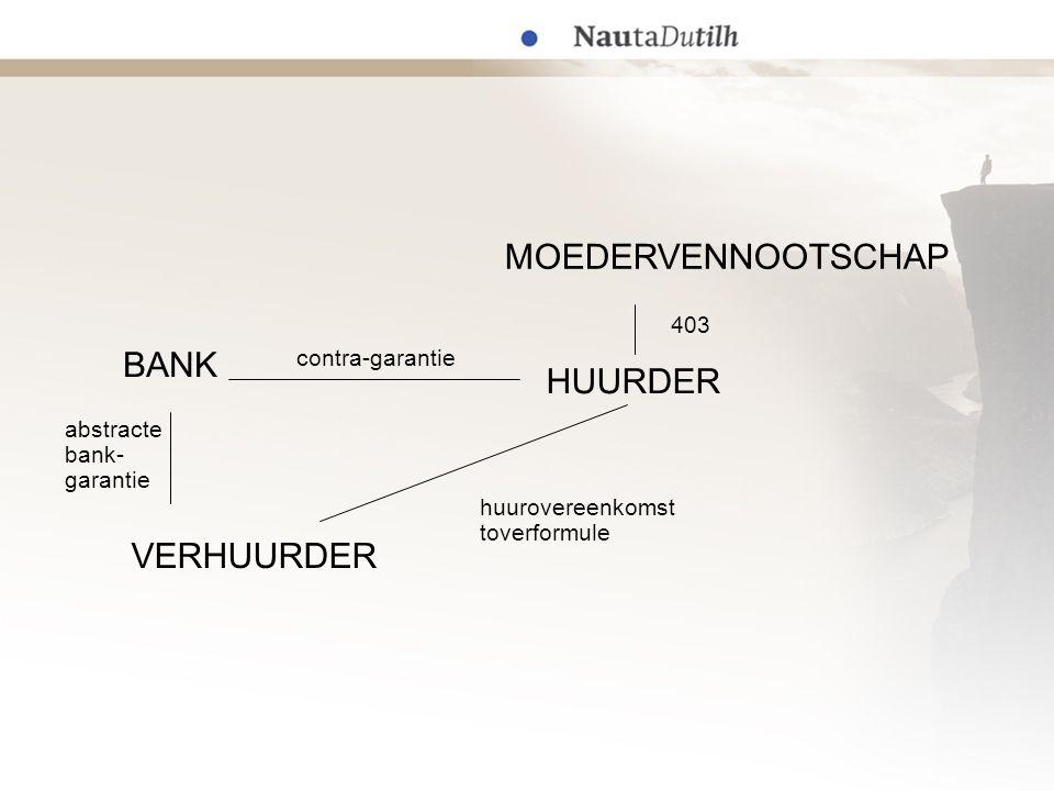 MOEDERVENNOOTSCHAP BANK HUURDER VERHUURDER 403 contra-garantie