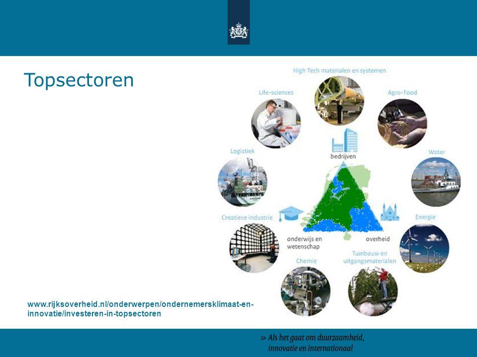Topsectoren www.rijksoverheid.nl/onderwerpen/ondernemersklimaat-en-innovatie/investeren-in-topsectoren.