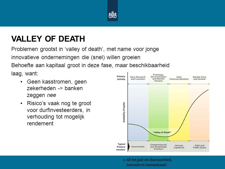 VALLEY OF DEATH Problemen grootst in 'valley of death', met name voor jonge. innovatieve ondernemingen die (snel) willen groeien.