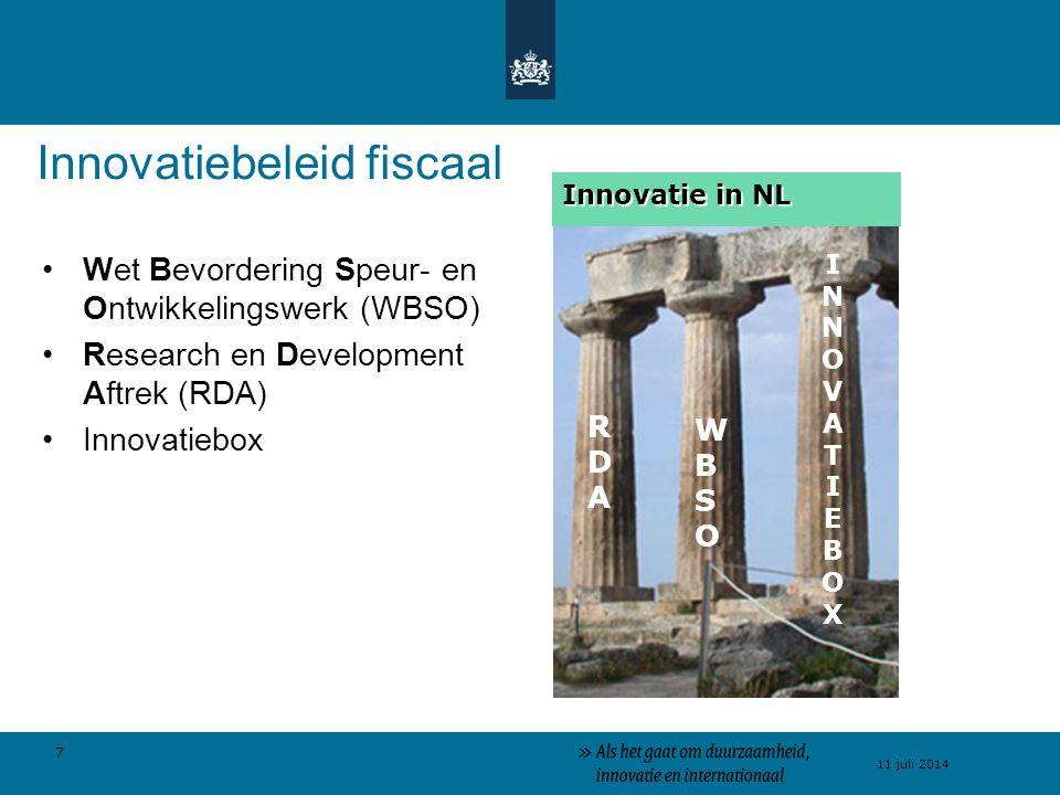 Innovatiebeleid fiscaal