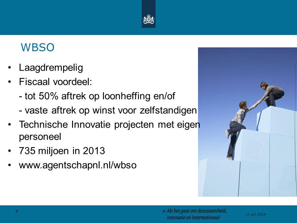 WBSO Laagdrempelig Fiscaal voordeel:
