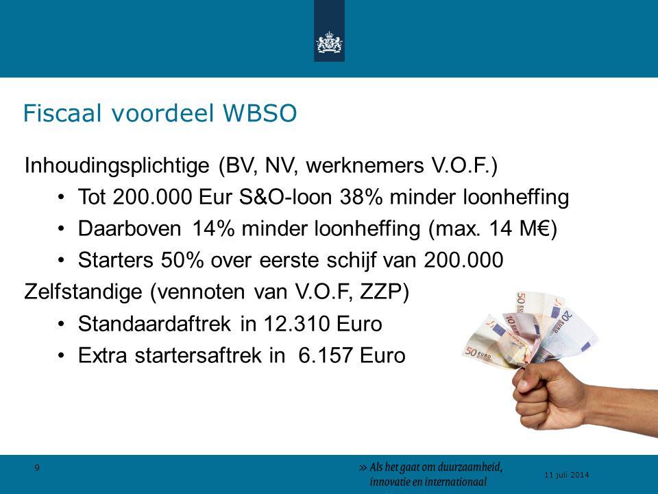 Fiscaal voordeel WBSO Inhoudingsplichtige (BV, NV, werknemers V.O.F.)