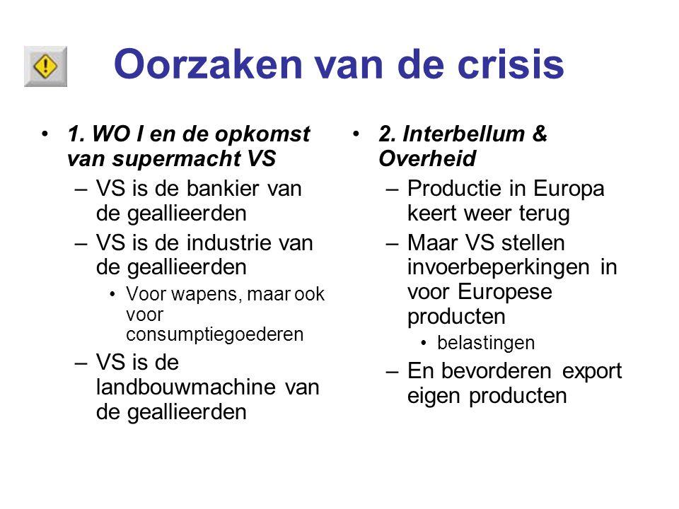 Oorzaken van de crisis 1. WO I en de opkomst van supermacht VS